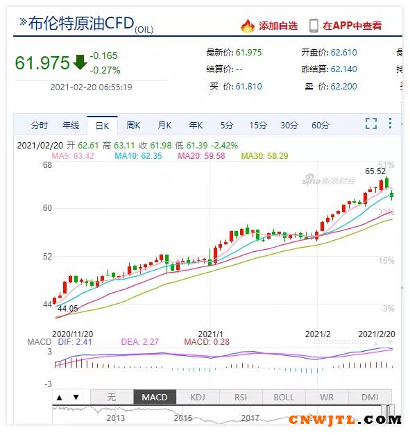 关、停、断、延,化工原料正掀起新一轮涨价狂潮 中国无机涂料网,coatingol.com